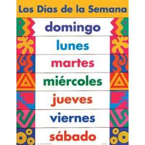 Cartas Baratas Espanolas   Spanish Cheap Charts, Set of 6