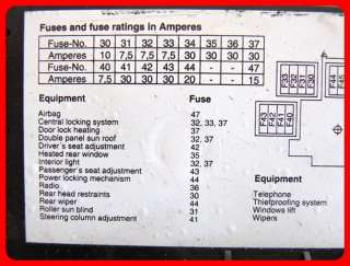 2011 bmw 5 series fuse box auto electrical wiring diagram u2022 rh 6weeks co uk bmw e34 525i fuse box diagram