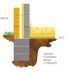 Concrete Pier Block with Hot Dipped Galvanized Bracket