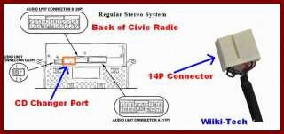 For OEM radios  VW, Audi, Toyota, Honda, Mazda, BMW, Hyundai, Kia